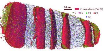 Atom Probe Tomography, pearlite. steel, carbide, carbon, nanostructure