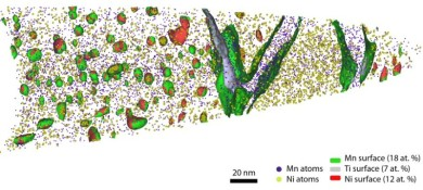 Atom Probe Tomography, steel, maraging, nanoprecipitates