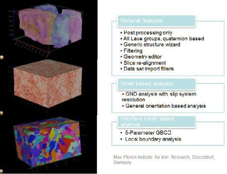 3D EBSD, EBSD tomography, texture, crystallographic characterization, materials interfaces, grain boundaries