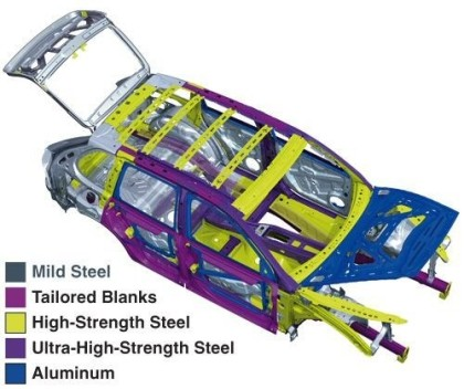 dual phase steel, martensite, alloy design, DIC, strain, damage, overview, strain partitioning, ultra fine grained