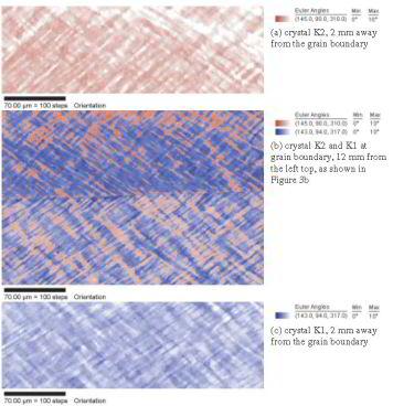 bicrystal mechanics, anisotropy, crystal plasticity FEM, CPFEM,  digital image correlation, grain mechanics, grain interaction, texture, micromechanics, FEM