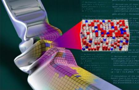 Multiscale polycrystal mechanics, homogenization theory, sheet forming, simulation, texture, anisotropy