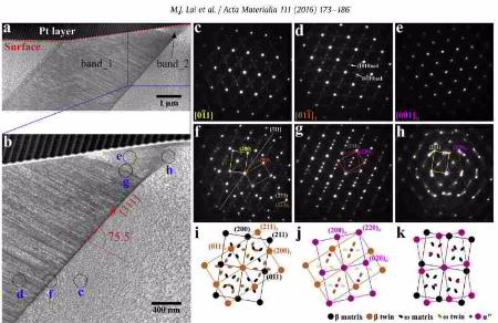 Twinning in beta Titanium electron microscopy