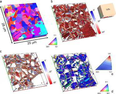 solar cell, EBSD, 3D EBSD, CdTE. grain boundaries