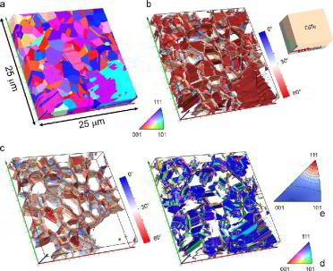solar cell, EBSD, 3D EBSD, CdTE. grain boundaries