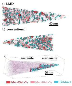 Atom Probe Tomography Maraging Steel Laser Additive Manufacturing