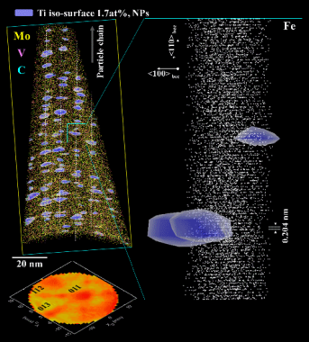 Core-shell nanoparticle arrays double the strength of steel
