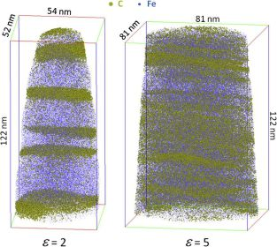 3D atom probe tomography maps of cold-drawn pearlite wires, Y.J. Li et al. / Acta Materialia 59 (2011) 3965–3977