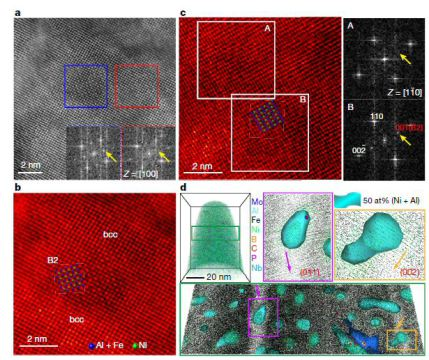 Nature 2017: High-resolution HAADF STEM images and three-dimensional reconstruction of an atom probe tomography dataset confirming the B2 nature of the precipitates with full lattice coherence.