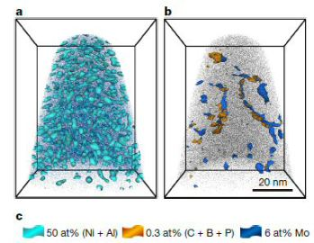 Nature 2017: Three-dimensional reconstruction of an atom probe tomography dataset confirming the B2 nature of the precipitates with full lattice coherence.