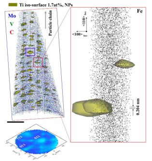 Scientific Reports: Atom probe tomography on nanoprecipitates in a ferritic Nanohiten Steel.