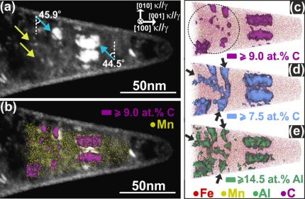 Atom probe tomography and correlative TEM on kappe carbides in a weight reduced steel.