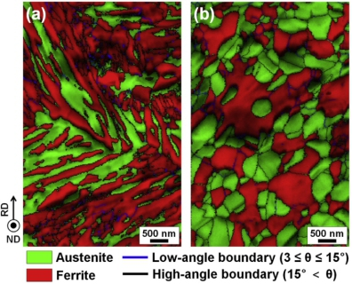 EBSD IQ-phase maps of a medium Mn steel taken from the normal direction of (a) the hot-rolled and annealed (HRA) specimen and (b) the cold-rolled and annealed (CRA) specimen. Austenite is in green. Ferrite is in red; Acta Materialia 122 (2017) 199.