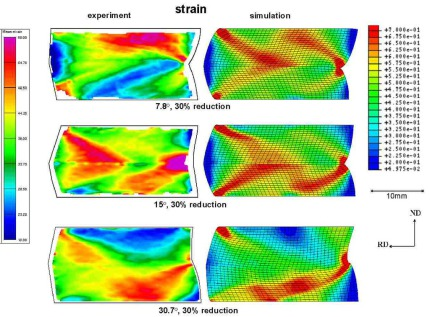 Influence of grain boundary misorientation on deformation of aluminum bicrystals revealed by Digital Image Correlation and Crystal Plasticity modeling, S. Zaefferer et al. / Acta Materialia 51 (2003) 4719–4735