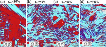 EBSD phase maps of the quinary dual-phase Co20Cr20Fe34Mn20Ni6 HEA with increasing tensile deformation at room temperature. The results reveal deformation-induced martensitic transformation as a function of deformation; the local strain (εloc) levels of (a