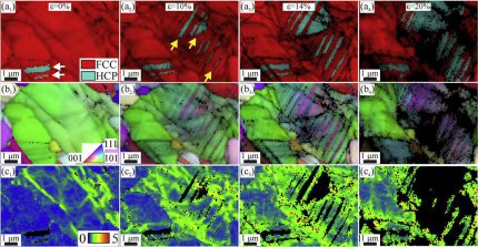 In-situ SEM observation of phase transformation and twinning mechanisms in an interstitial high-entropy alloy: Acta Materialia 147 (2018) 236.