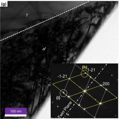 Dislocations at the martensite phase transformation interface in metastable austenitic stainless steel: An in-situ TEM study.