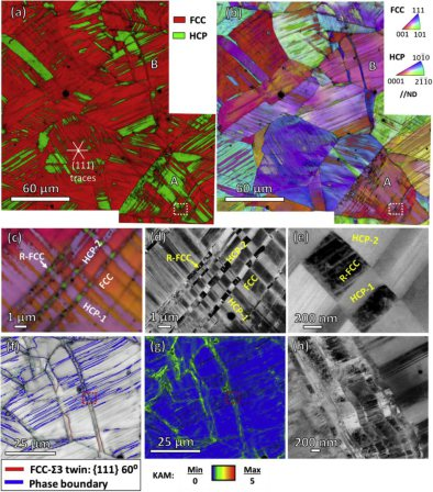 Deformation-driven bidirectional transformation promotes bulk nanostructure formation in a metastable interstitial high entropy alloy