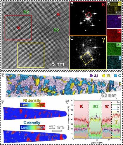 Atom probe and electron microscopy reveal nanostructure in a novel High Entropy Nano-steel (Wang et al., Sci. Adv. 2020; 6 : eaba9543     13 November 2020).