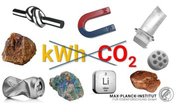 Sustainable Metallurgy and Sustainable Metals