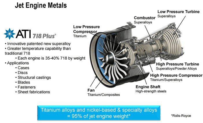 Metallurgical Materials Science and Alloy Design - Titanium alloys