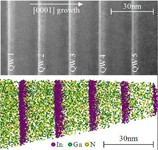 Atom probe tomography, Measurement of the indium concentration in high indium content InGaN layers by scanning TEM