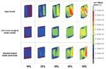 Microstructure digital image correlation crystal plasticity